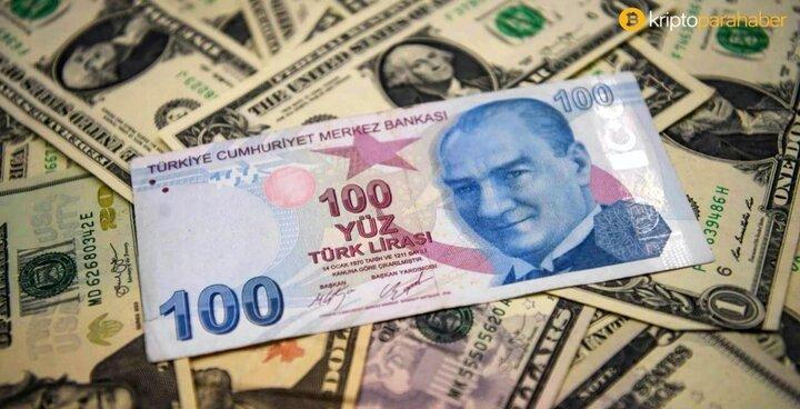 dolar